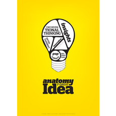 The anatomy of a great idea yellow1
