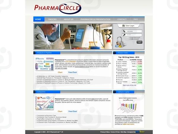 Pharmacircle1