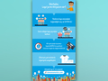 Proje#40551 - e-ticaret / Dijital Platform / Blog Afiş - Poster Tasarımı  -thumbnail #29