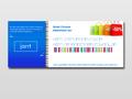 Proje#48659 - Bilişim / Yazılım / Teknoloji İnternet banner tasarımı  -thumbnail #69