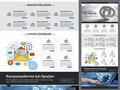 Proje#57886 - Bilişim / Yazılım / Teknoloji Statik Web Sitesi (html5+css)  -thumbnail #14