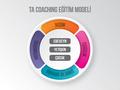 Proje#67207 - Danışmanlık İnfografik Tasarımı  -thumbnail #5