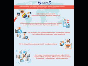Proje#69233 - Danışmanlık e-posta Şablonu Tasarımı  #1