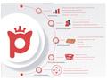 Proje#73133 - e-ticaret / Dijital Platform / Blog El İlanı Tasarımı - Altın Paket  -thumbnail #43