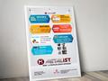 Proje#28609 - Üretim / Endüstriyel Ürünler Afiş - Poster Tasarımı  -thumbnail #8
