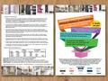 Proje#28749 - İnşaat / Yapı / Emlak Danışmanlığı Ekspres El İlanı Tasarımı  -thumbnail #4