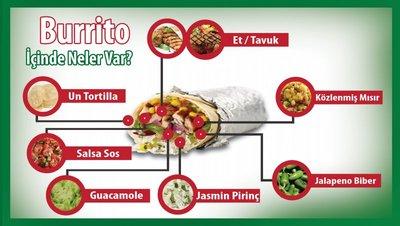 02 burrito banner