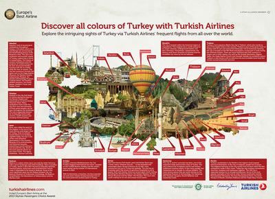 Turkiye kolaj network brosur asya son