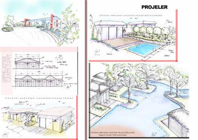 Konsept projeler
