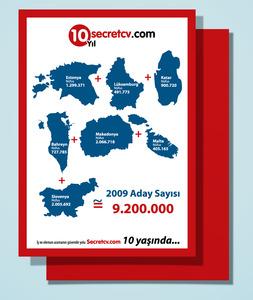 Scv ilanlar72008 2012