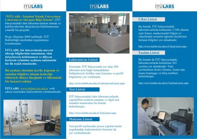 Itulabs on yuz