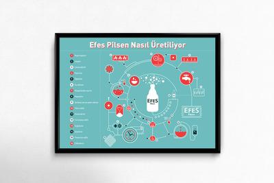 Efes infografik idemama