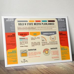 Goldnstate info 1600px