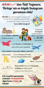 Tatil yagmuru infografik